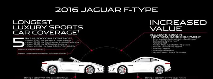 Jaguar Ups The Ante With The F-Type