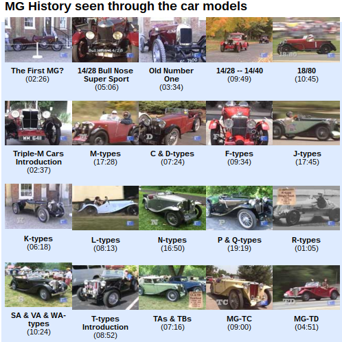 MG History seen through the car models
