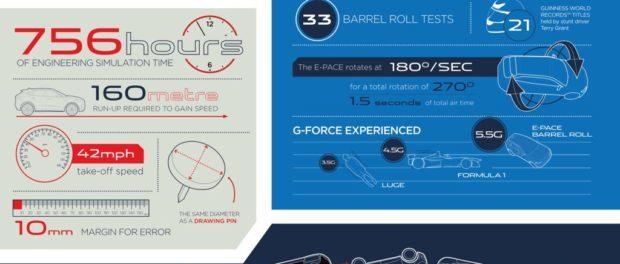 Behind the Scenes - Jaguar E-PACE Barrel Roll 2