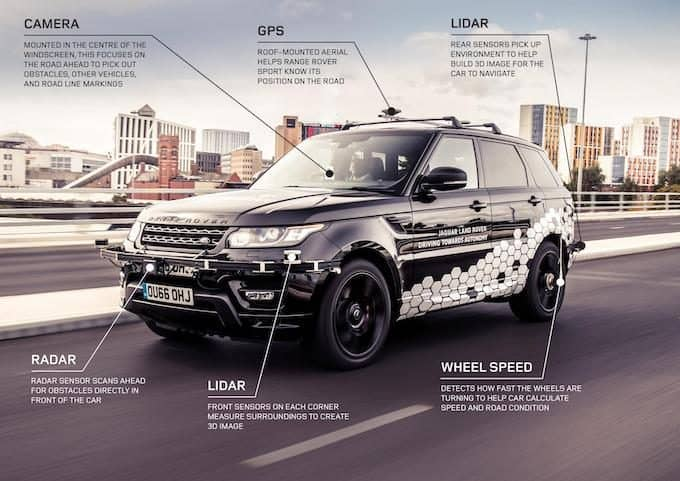 Self Driving Range Rover Sport Infographic
