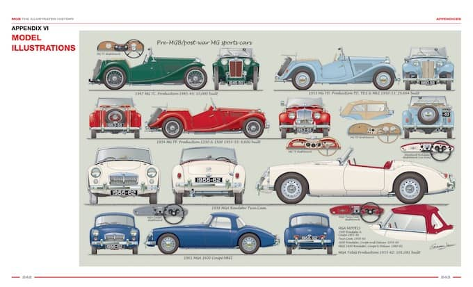 MGB The Illustrated History 4th Edition Illustrations