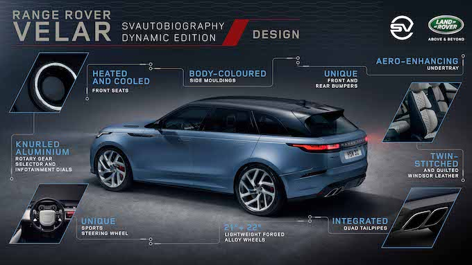 Range Rover Velar SVAutobiography Dynamic Edition - Design Infographic