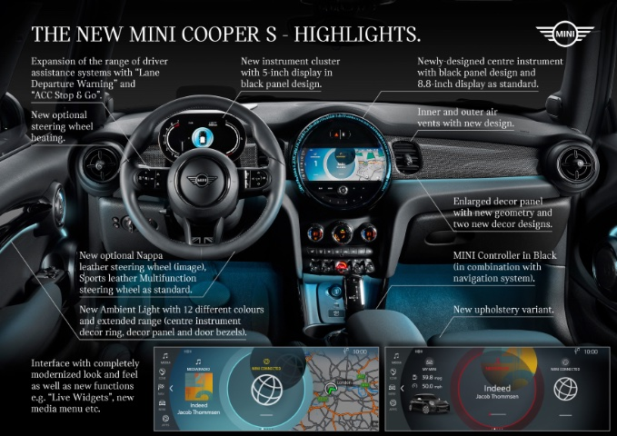 MINI USA unveils new MY 2022 MINI Hardtops and Convertibles - Interior of Cooper S