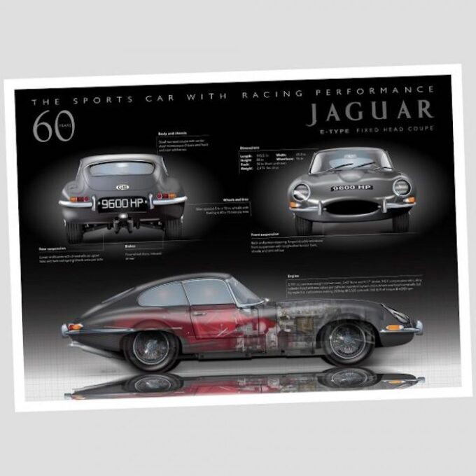 """Jaguar E-Type 60th Anniversary Artwork by David Townsend for Moss Motors of Fixed Head Coupe """"9600 HP"""