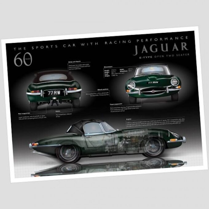 Jaguar E-Type 60th Anniversary Artwork by David Townsend for Moss Motors of Roadster 77RW