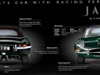 Jaguar E Type 60th Anniversary Artwork Header