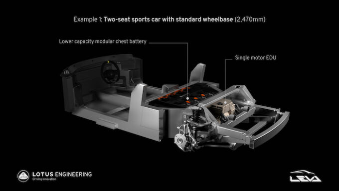 Project LEVA innovation in Lotus electric sports cararchitecture 1