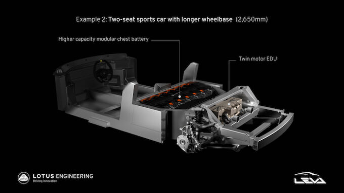 Project LEVA innovation in Lotus electric sports cararchitecture 2