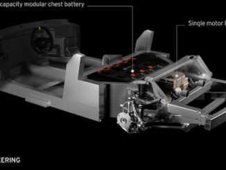 Project LEVA innovation in Lotus electric sports cararchitecture Header